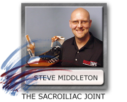 Sacroiliac Joint - Si Joint And Back Pain - Si Joint And Pelvic Tilt