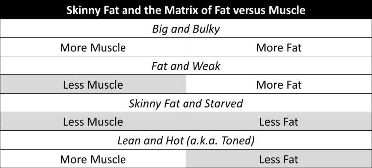 Do fluid pills cause weight loss