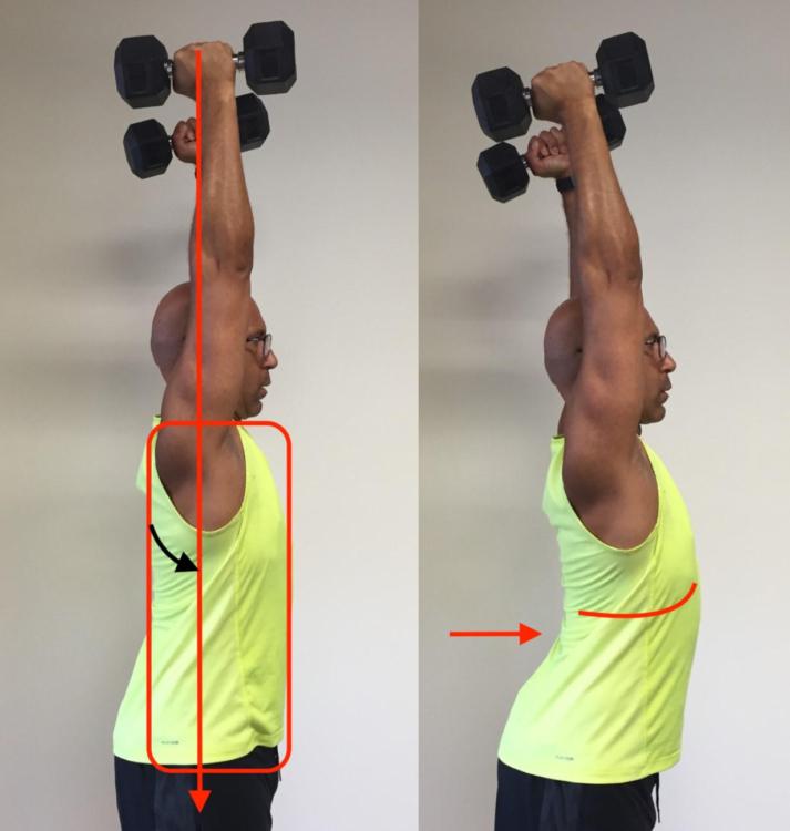Evan-Osar-Shoulder-Pushing-patterns-concentric