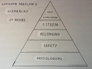 Dan-John-shark-habits-Maslow