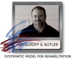 Modern Rehabilitation Model - Rehabbing Recurring Injury - Sfma Rehab Model