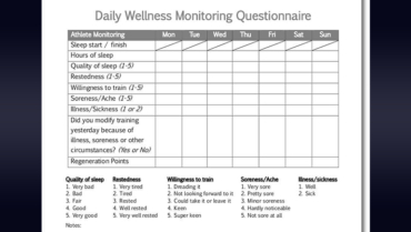 Greg Dea Wellness Monitoring